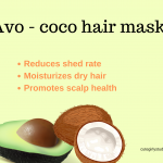 DIY Avocado and coconut milk hair mask for hair